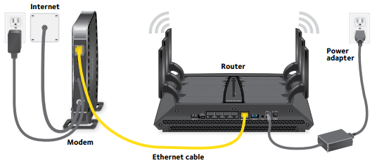 NETGEAR router using a wireless device