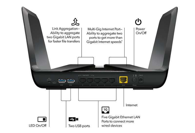 NETGEAR Nighthawk AX8 Setup Guide – Routerlogin.net
